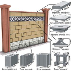 Установить бетонный забор